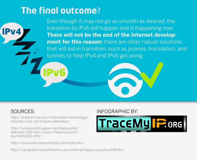 ipv address outcome